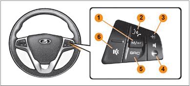 как управлять медиасистемой кнопками на руле